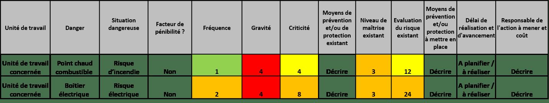 Votre Document Unique d'Evaluation des Risques ...